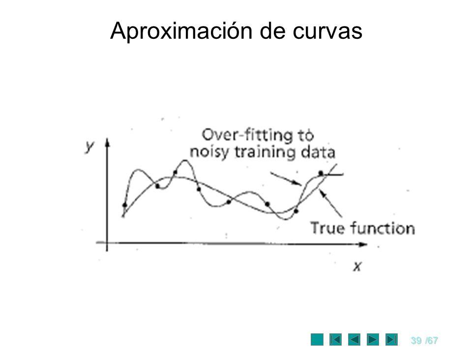 39/67 Aproximación de curvas