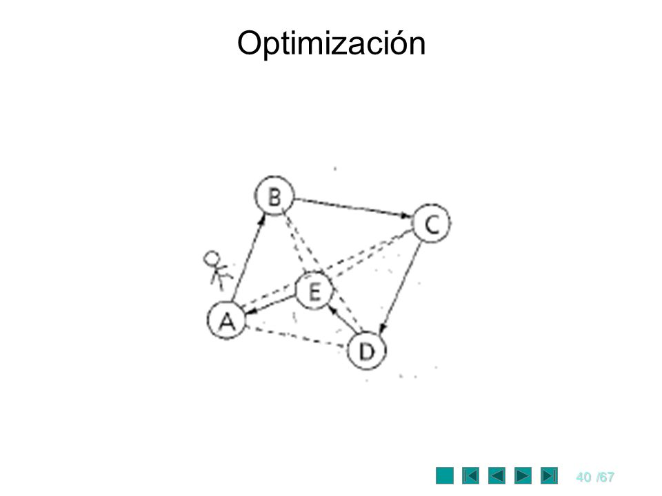 40/67 Optimización