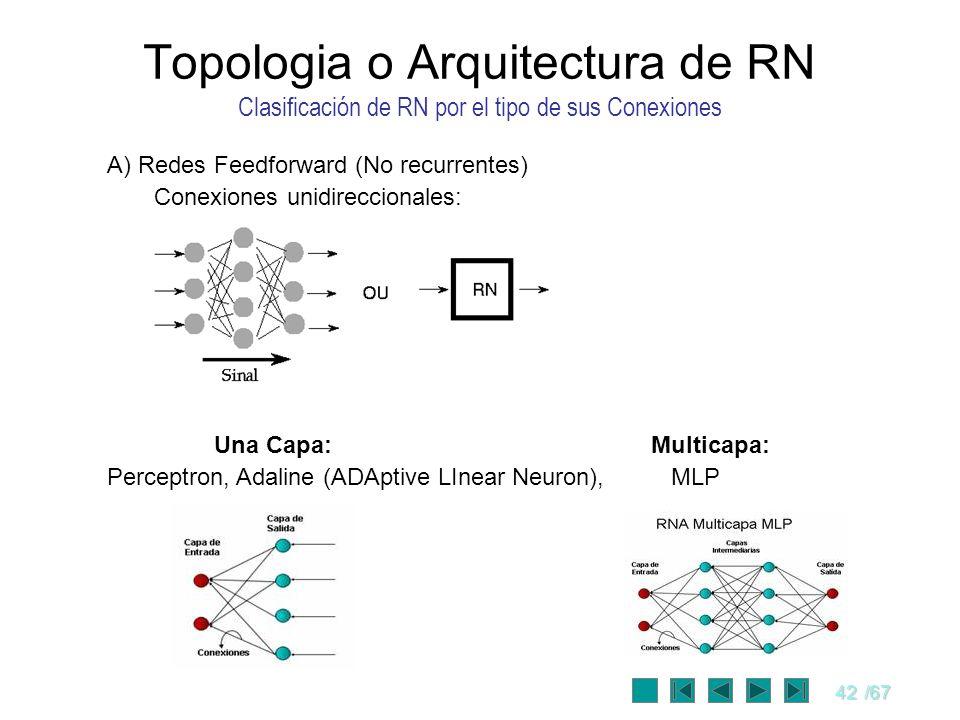 42/67 Topologia o Arquitectura de RN Clasificación de RN por el tipo de sus Conexiones A) Redes Feedforward (No recurrentes) Conexiones unidireccional