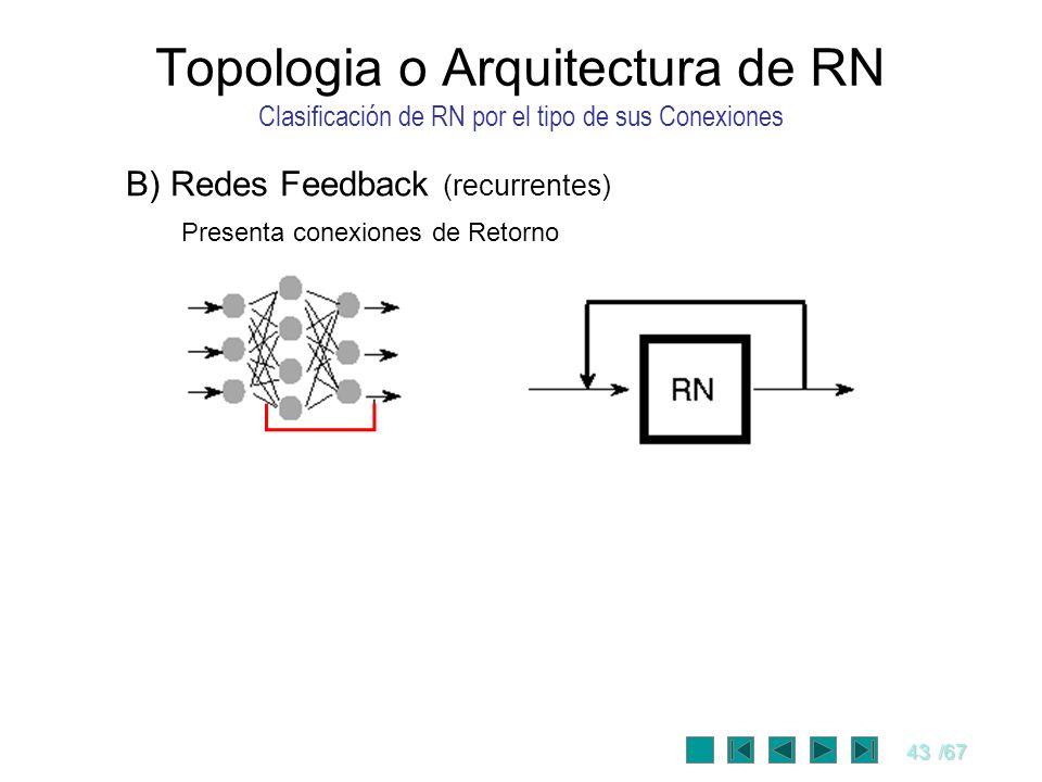 43/67 B) Redes Feedback (recurrentes) Presenta conexiones de Retorno Topologia o Arquitectura de RN Clasificación de RN por el tipo de sus Conexiones