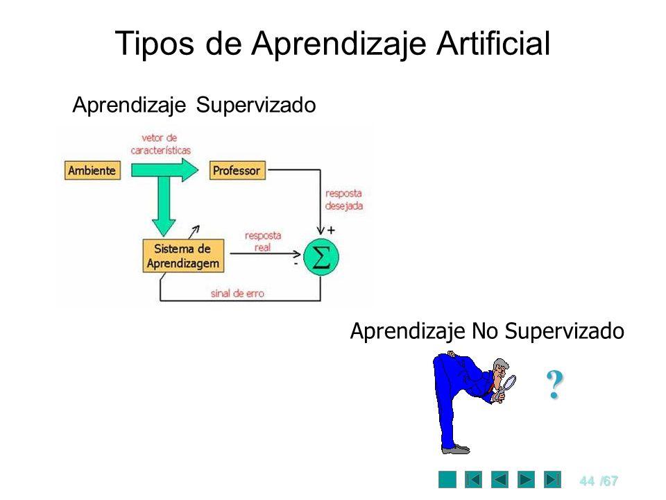 44/67 Tipos de Aprendizaje Artificial Aprendizaje Supervizado Aprendizaje No Supervizado ?