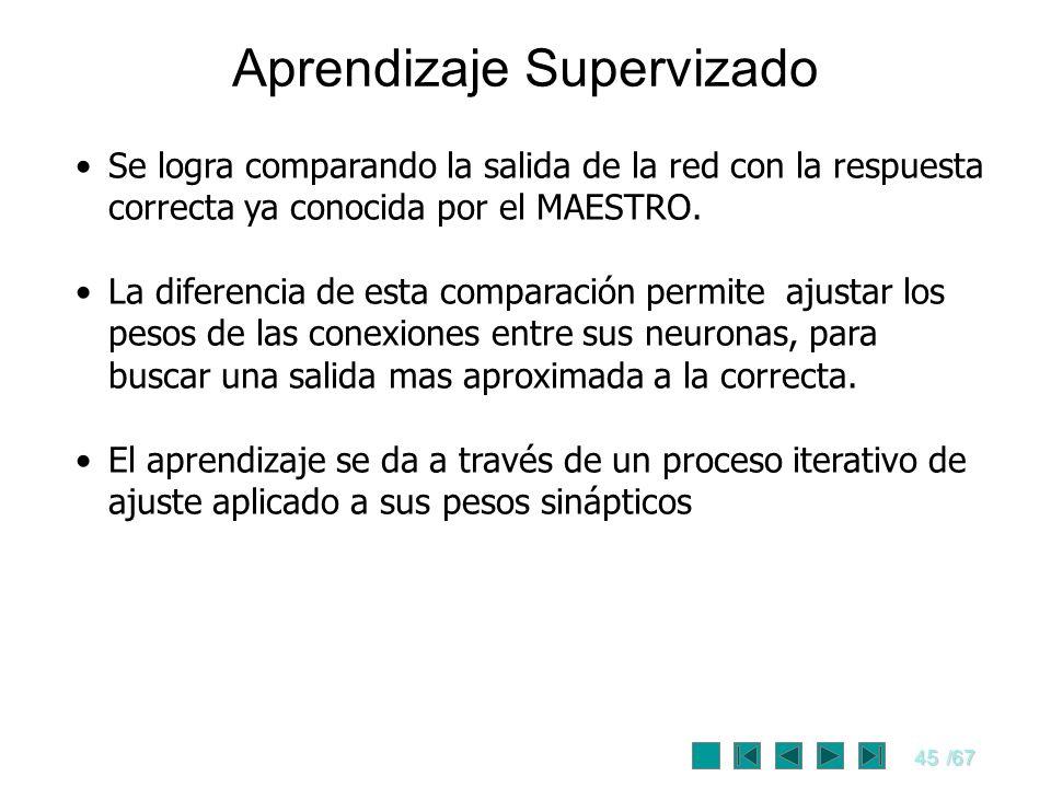 45/67 Aprendizaje Supervizado Se logra comparando la salida de la red con la respuesta correcta ya conocida por el MAESTRO. La diferencia de esta comp
