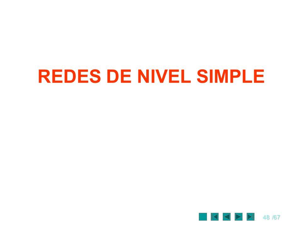 48/67 REDES DE NIVEL SIMPLE