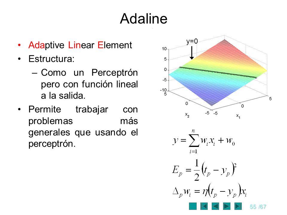 55/67 Adaline Adaptive Linear Element Estructura: –Como un Perceptrón pero con función lineal a la salida. Permite trabajar con problemas más generale