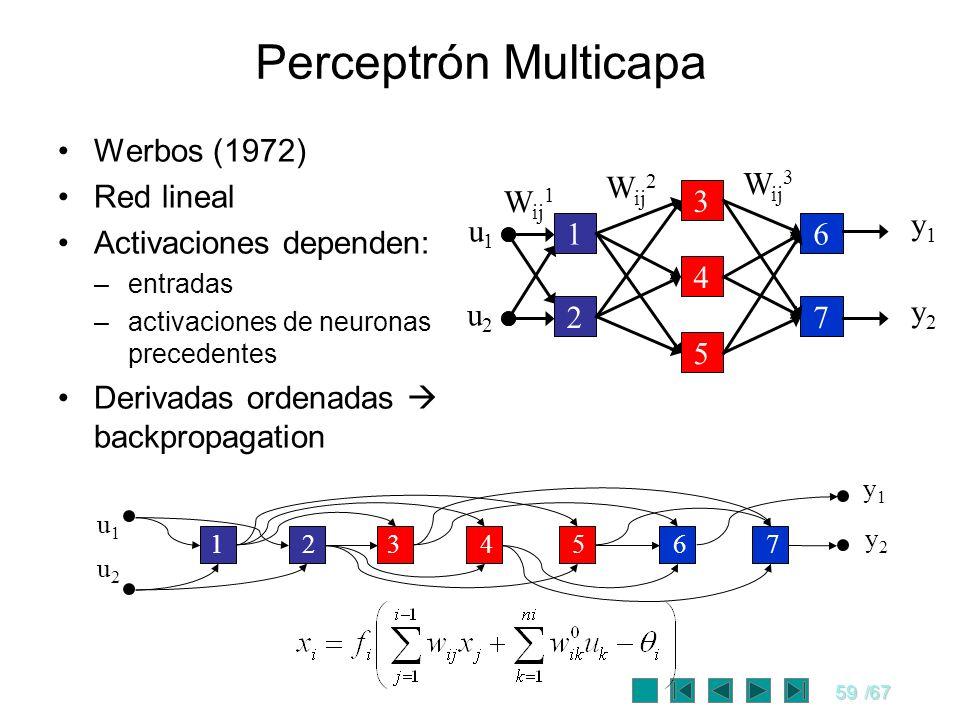 59/67 Perceptrón Multicapa Werbos (1972) Red lineal Activaciones dependen: –entradas –activaciones de neuronas precedentes Derivadas ordenadas backpro