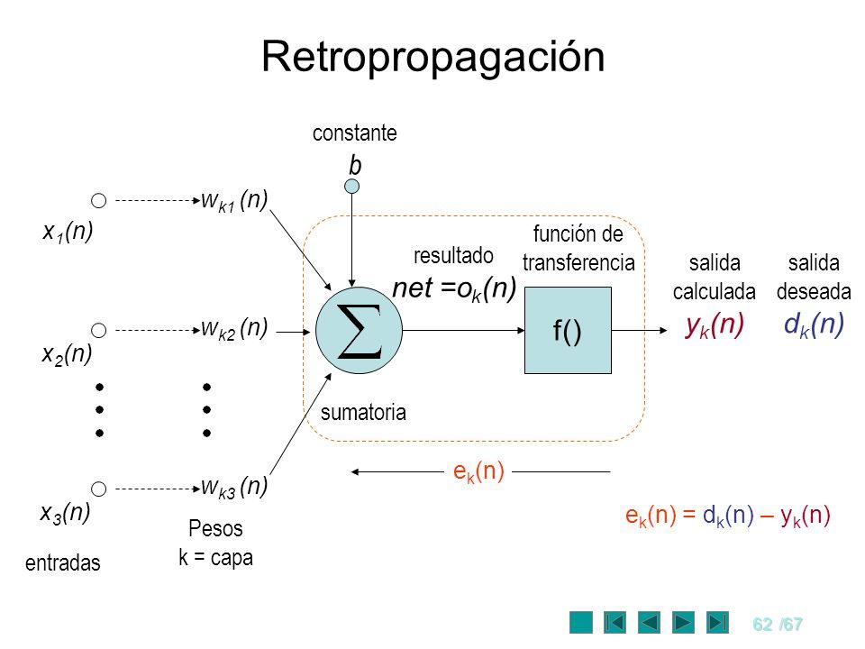 62/67 Retropropagación f() entradas Pesos k = capa sumatoria constante b función de transferencia resultado net =o k (n) salida calculada y k (n) x 1