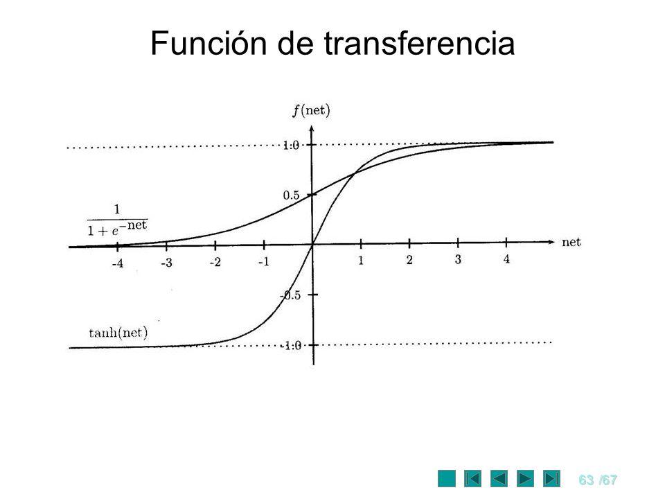 63/67 Función de transferencia