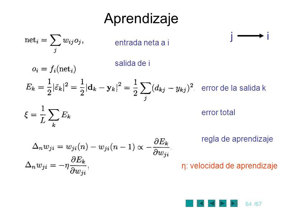 64/67 Aprendizaje entrada neta a i j i salida de i error de la salida k error total regla de aprendizaje η: velocidad de aprendizaje