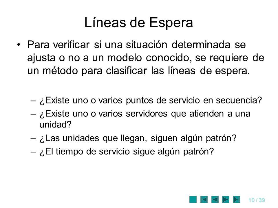 10 / 39 Líneas de Espera Para verificar si una situación determinada se ajusta o no a un modelo conocido, se requiere de un método para clasificar las