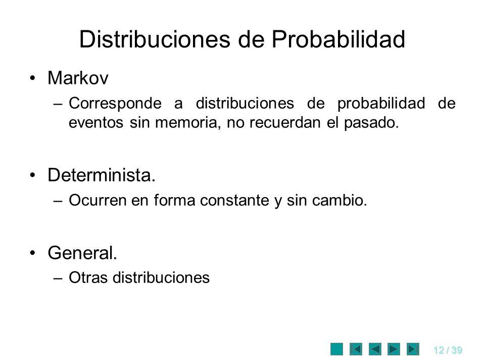 12 / 39 Distribuciones de Probabilidad Markov –Corresponde a distribuciones de probabilidad de eventos sin memoria, no recuerdan el pasado. Determinis