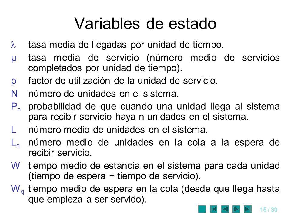 15 / 39 Variables de estado λ tasa media de llegadas por unidad de tiempo. μtasa media de servicio (número medio de servicios completados por unidad d