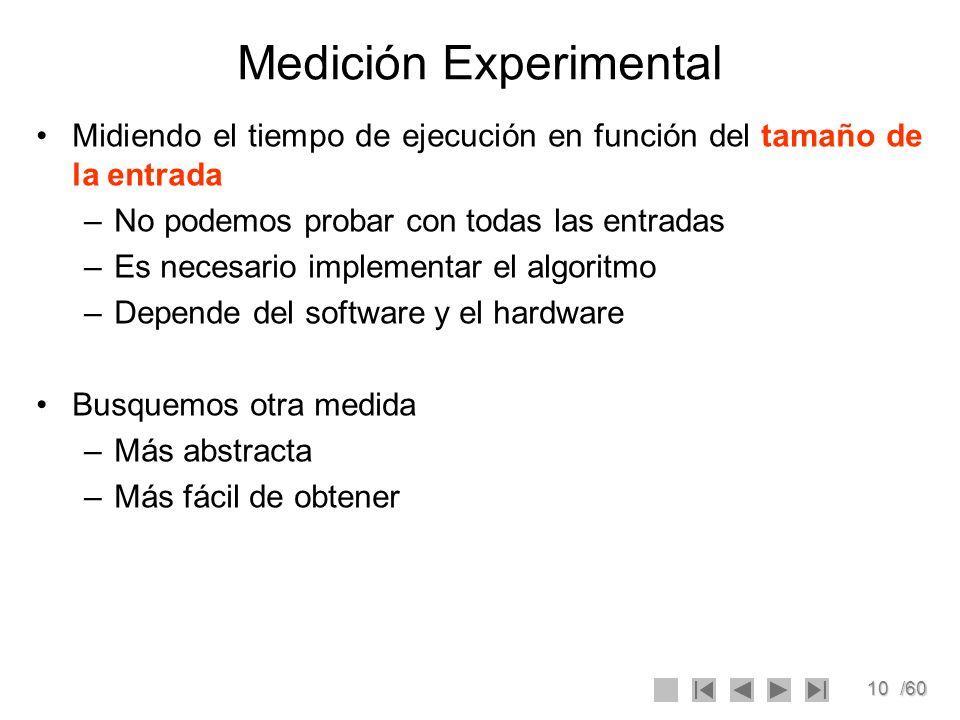 10/60 Medición Experimental Midiendo el tiempo de ejecución en función del tamaño de la entrada –No podemos probar con todas las entradas –Es necesari