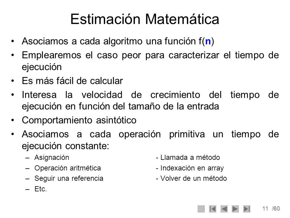 11/60 Estimación Matemática Asociamos a cada algoritmo una función f(n) Emplearemos el caso peor para caracterizar el tiempo de ejecución Es más fácil