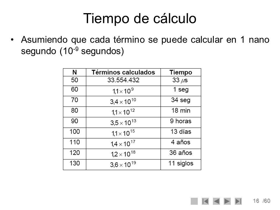 16/60 Tiempo de cálculo Asumiendo que cada término se puede calcular en 1 nano segundo (10 -9 segundos)