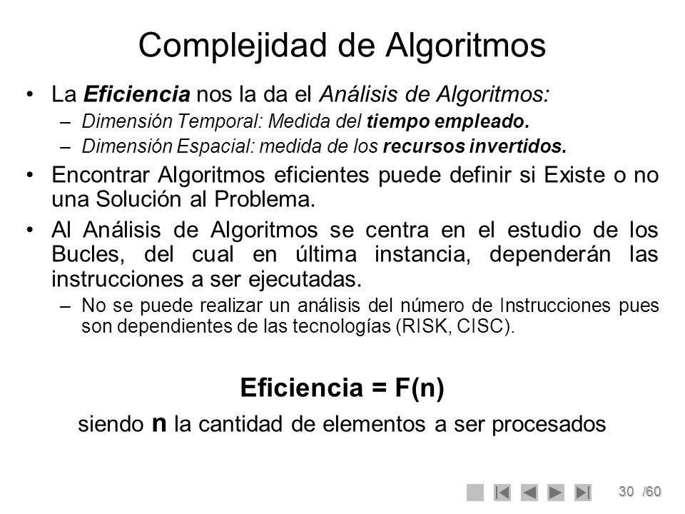 30/60 Complejidad de Algoritmos La Eficiencia nos la da el Análisis de Algoritmos: –Dimensión Temporal: Medida del tiempo empleado. –Dimensión Espacia