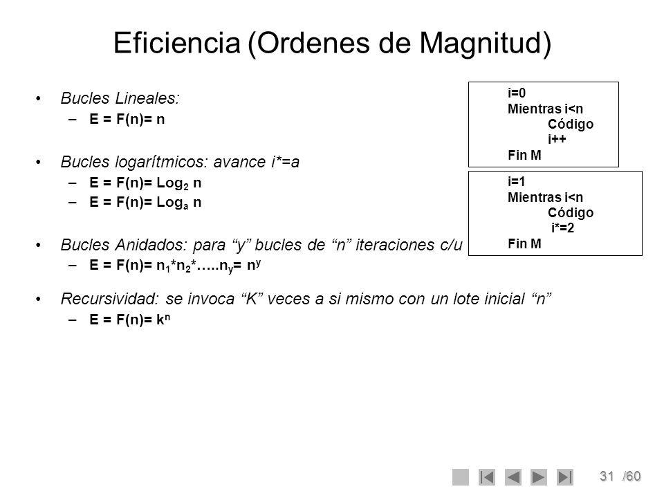 31/60 Eficiencia (Ordenes de Magnitud) Bucles Lineales: –E = F(n)= n Bucles logarítmicos: avance i*=a –E = F(n)= Log 2 n –E = F(n)= Log a n Bucles Ani