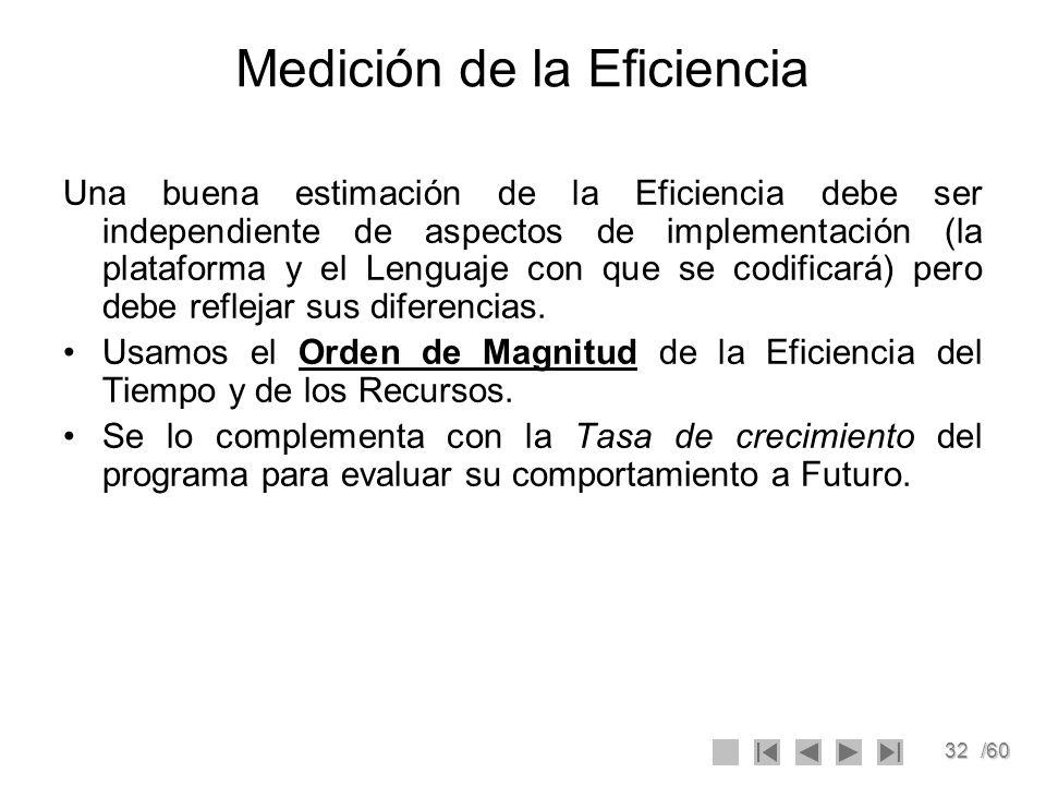32/60 Medición de la Eficiencia Una buena estimación de la Eficiencia debe ser independiente de aspectos de implementación (la plataforma y el Lenguaj