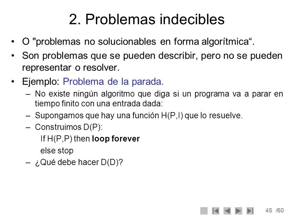 45/60 2. Problemas indecibles O