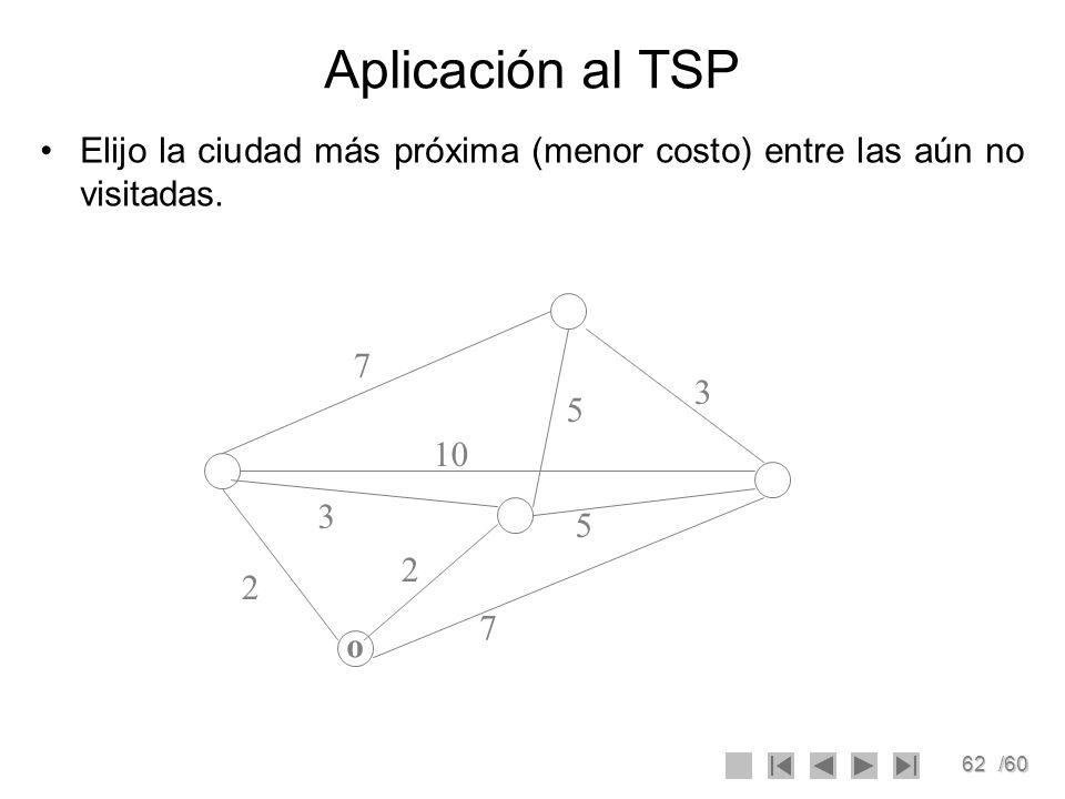 62/60 Aplicación al TSP Elijo la ciudad más próxima (menor costo) entre las aún no visitadas. 7 2 2 3 10 7 5 3 5 o
