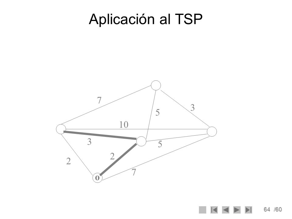 64/60 Aplicación al TSP 7 2 2 3 10 7 5 3 5 o