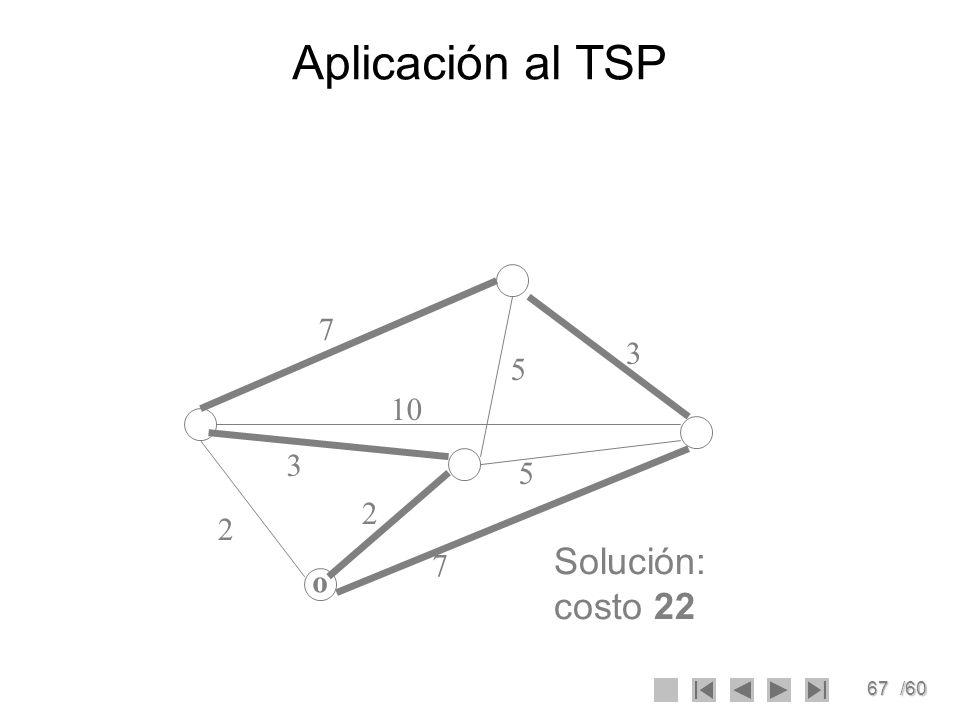 67/60 Aplicación al TSP 7 2 2 3 10 7 5 3 5 o Solución: costo 22