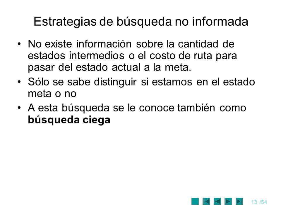 13/54 Estrategias de búsqueda no informada No existe información sobre la cantidad de estados intermedios o el costo de ruta para pasar del estado act