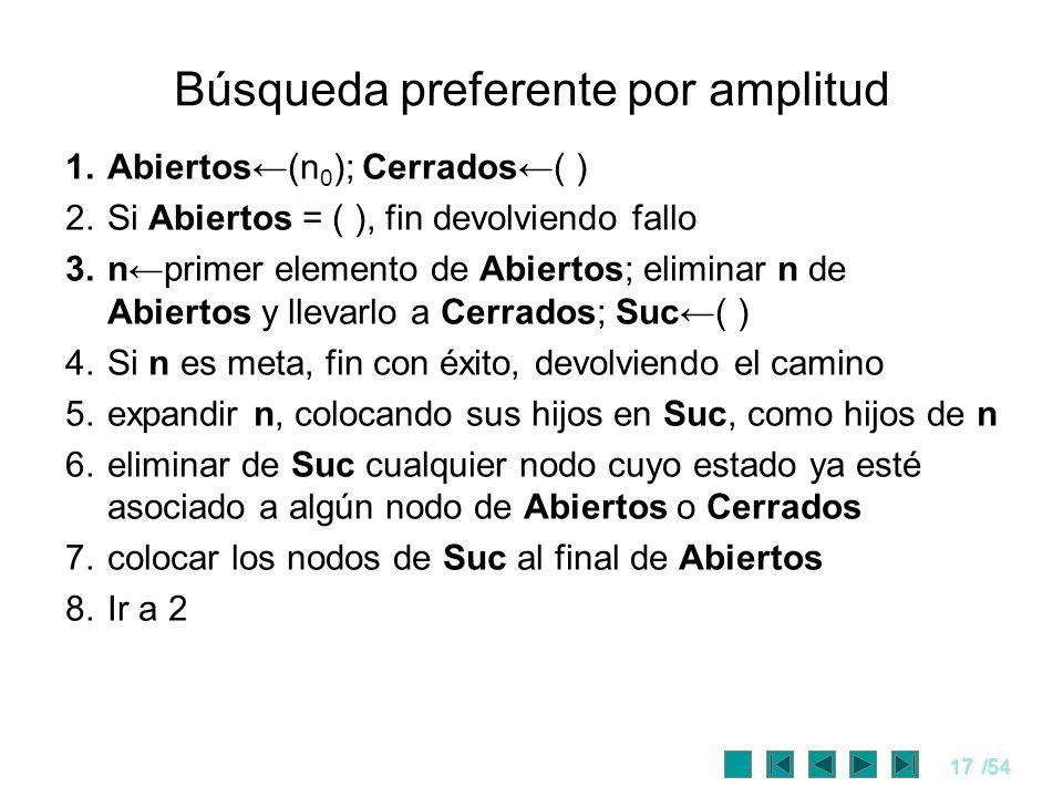 17/54 Búsqueda preferente por amplitud 1.Abiertos(n 0 ); Cerrados( ) 2.Si Abiertos = ( ), fin devolviendo fallo 3.nprimer elemento de Abiertos; elimin