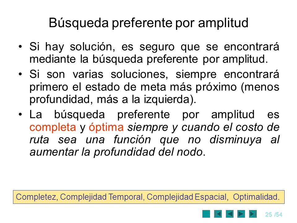 25/54 Búsqueda preferente por amplitud Si hay solución, es seguro que se encontrará mediante la búsqueda preferente por amplitud. Si son varias soluci