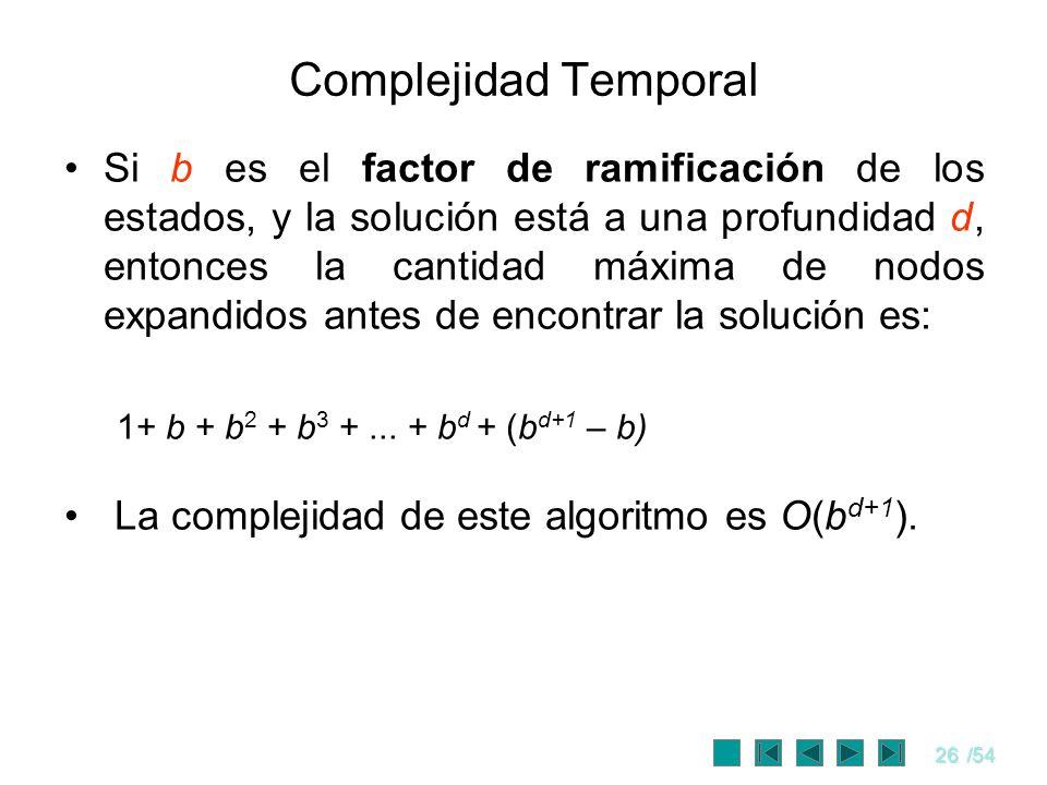 26/54 Complejidad Temporal Si b es el factor de ramificación de los estados, y la solución está a una profundidad d, entonces la cantidad máxima de no