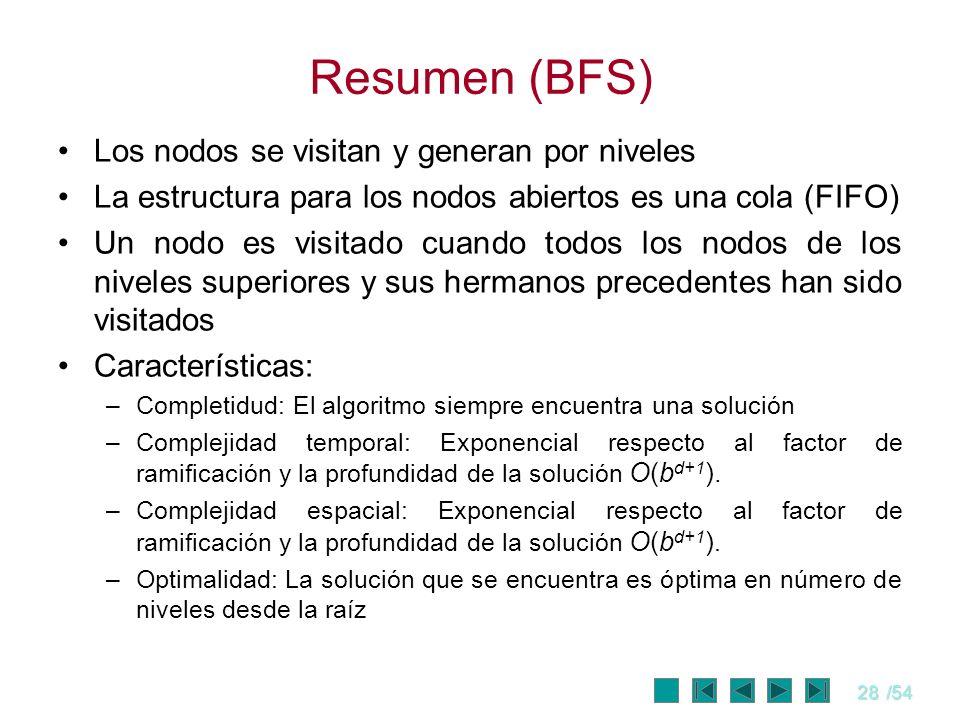 28/54 Resumen (BFS) Los nodos se visitan y generan por niveles La estructura para los nodos abiertos es una cola (FIFO) Un nodo es visitado cuando tod