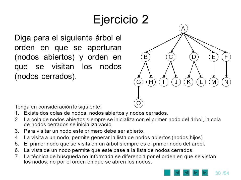 30/54 Ejercicio 2 Diga para el siguiente árbol el orden en que se aperturan (nodos abiertos) y orden en que se visitan los nodos (nodos cerrados). Ten