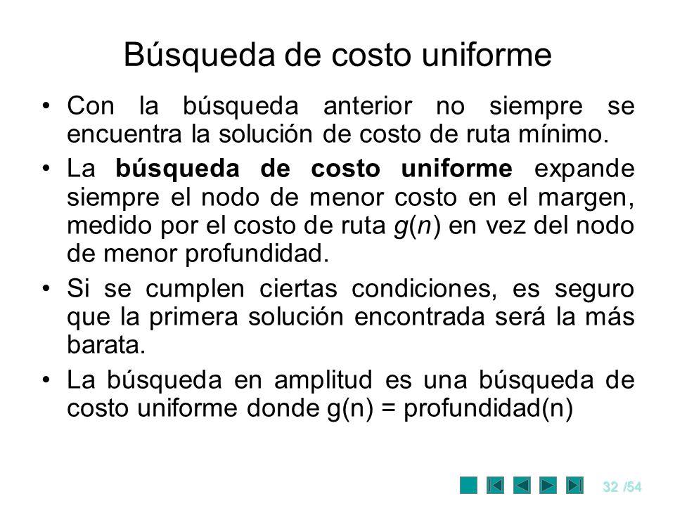 32/54 Búsqueda de costo uniforme Con la búsqueda anterior no siempre se encuentra la solución de costo de ruta mínimo. La búsqueda de costo uniforme e