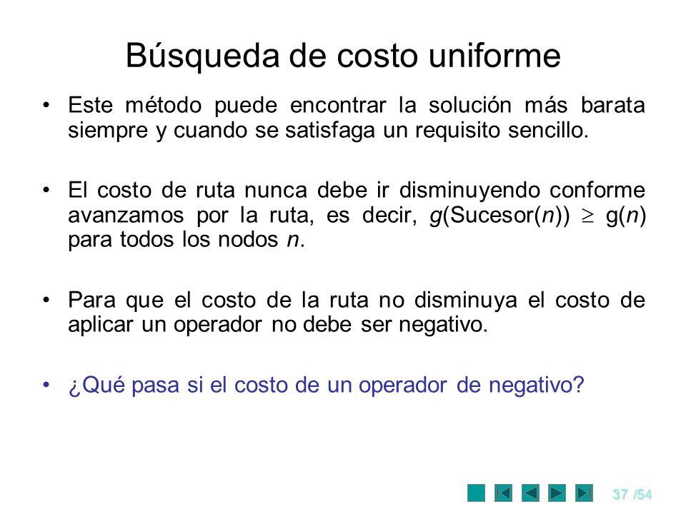 37/54 Búsqueda de costo uniforme Este método puede encontrar la solución más barata siempre y cuando se satisfaga un requisito sencillo. El costo de r