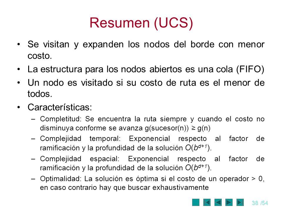 38/54 Resumen (UCS) Se visitan y expanden los nodos del borde con menor costo. La estructura para los nodos abiertos es una cola (FIFO) Un nodo es vis
