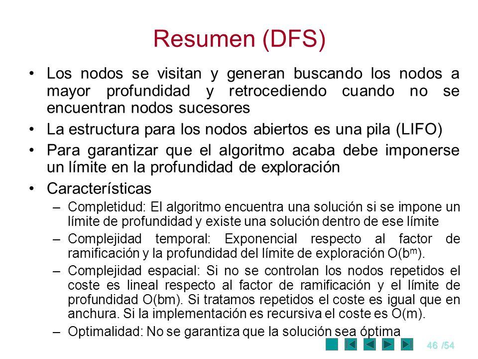 46/54 Resumen (DFS) Los nodos se visitan y generan buscando los nodos a mayor profundidad y retrocediendo cuando no se encuentran nodos sucesores La e