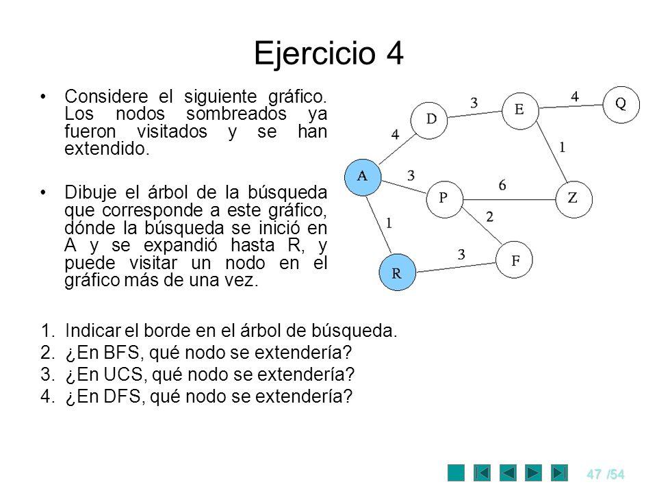 47/54 Ejercicio 4 Considere el siguiente gráfico. Los nodos sombreados ya fueron visitados y se han extendido. Dibuje el árbol de la búsqueda que corr