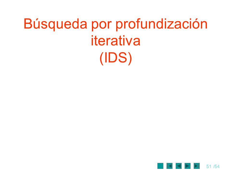 51/54 Búsqueda por profundización iterativa (IDS)