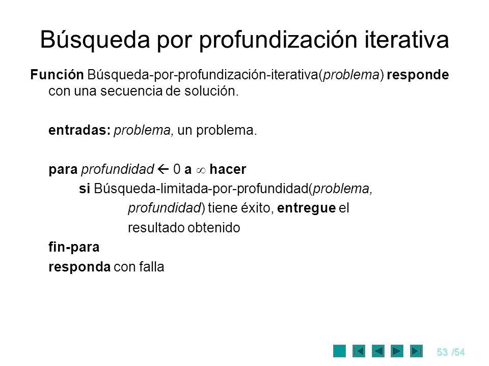 53/54 Búsqueda por profundización iterativa Función Búsqueda-por-profundización-iterativa(problema) responde con una secuencia de solución. entradas: