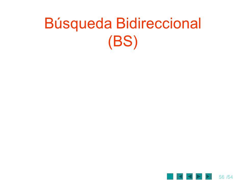56/54 Búsqueda Bidireccional (BS)