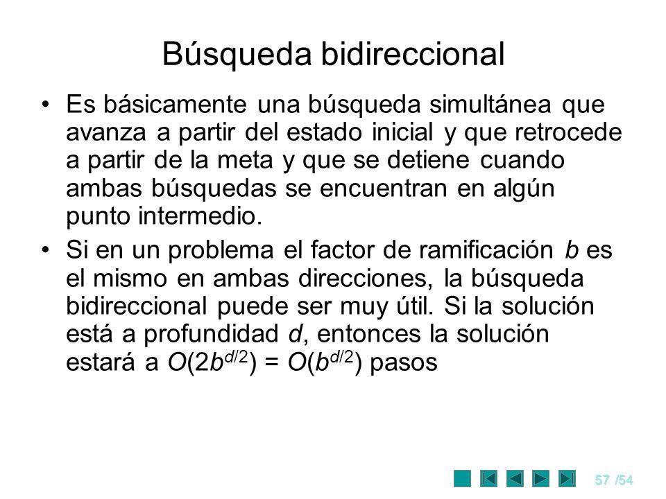 57/54 Búsqueda bidireccional Es básicamente una búsqueda simultánea que avanza a partir del estado inicial y que retrocede a partir de la meta y que s