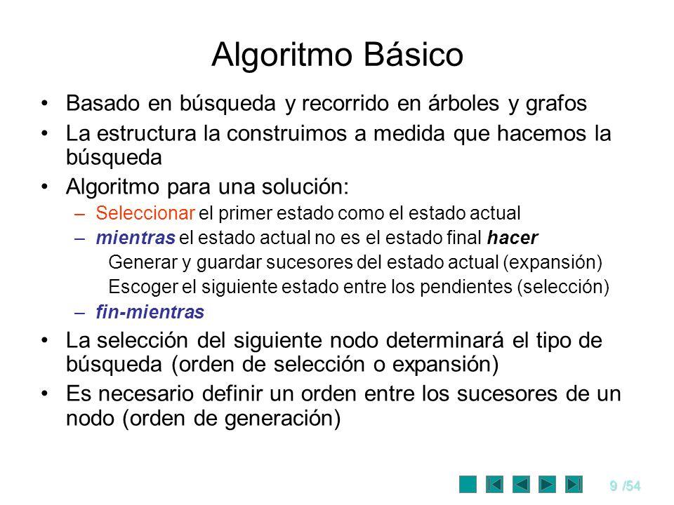 9/54 Algoritmo Básico Basado en búsqueda y recorrido en árboles y grafos La estructura la construimos a medida que hacemos la búsqueda Algoritmo para