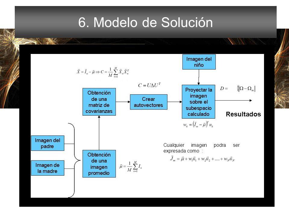 6. Modelo de Solución Cualquier imagen podra ser expresada como :