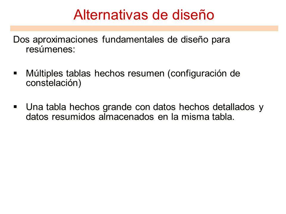 Alternativas de diseño Dos aproximaciones fundamentales de diseño para resúmenes: Múltiples tablas hechos resumen (configuración de constelación) Una
