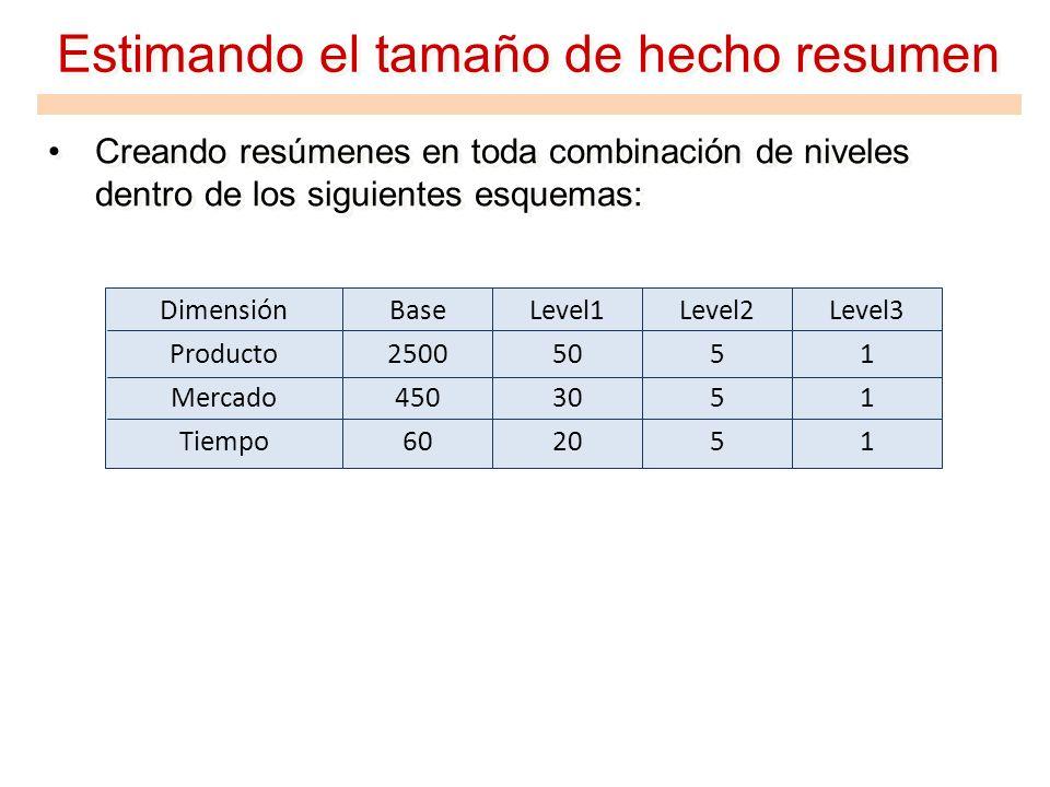 Dimensión Producto Mercado Tiempo Base 2500 450 60 Level1 50 30 20 Level2 5 Level3 1 Estimando el tamaño de hecho resumen Creando resúmenes en toda co