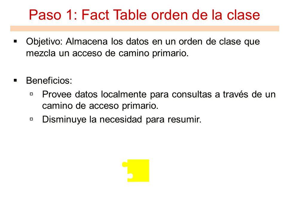 Paso 1: Fact Table orden de la clase Objetivo: Almacena los datos en un orden de clase que mezcla un acceso de camino primario. Beneficios: Provee dat