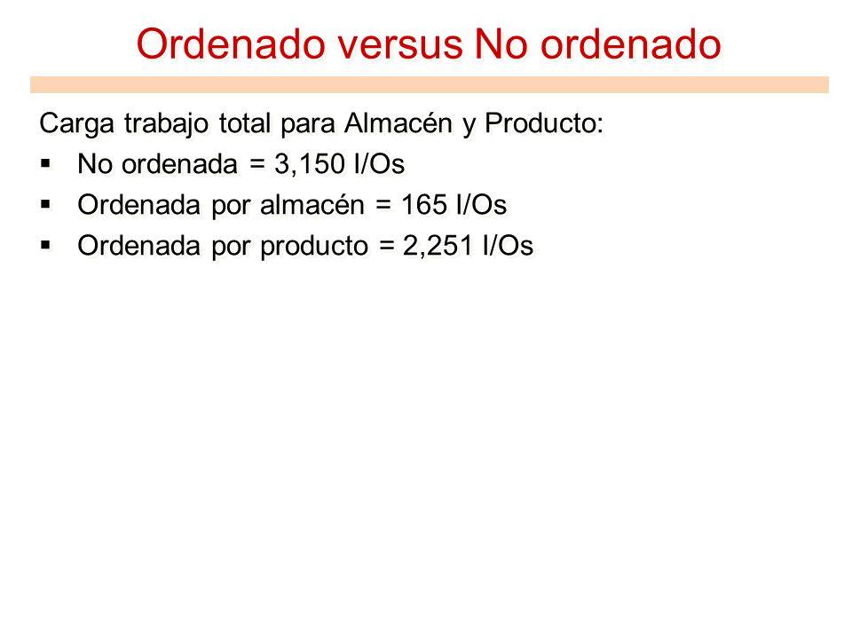 Ordenado versus No ordenado Carga trabajo total para Almacén y Producto: No ordenada = 3,150 I/Os Ordenada por almacén = 165 I/Os Ordenada por product