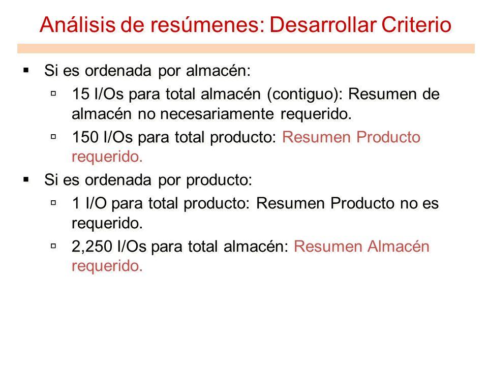 Análisis de resúmenes: Desarrollar Criterio Si es ordenada por almacén: 15 I/Os para total almacén (contiguo): Resumen de almacén no necesariamente re