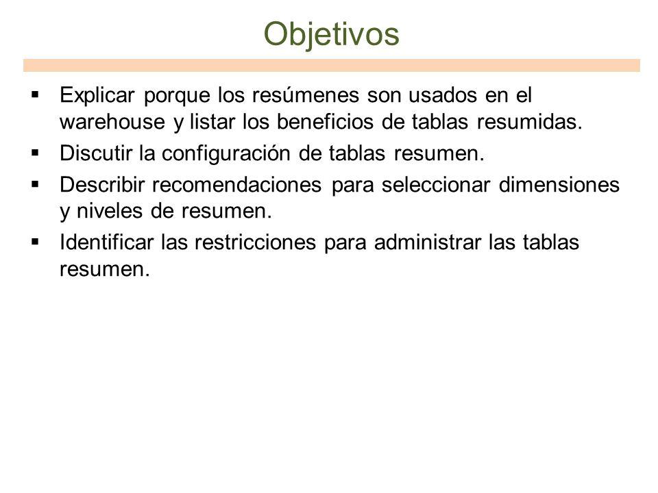 Objetivos Explicar porque los resúmenes son usados en el warehouse y listar los beneficios de tablas resumidas. Discutir la configuración de tablas re