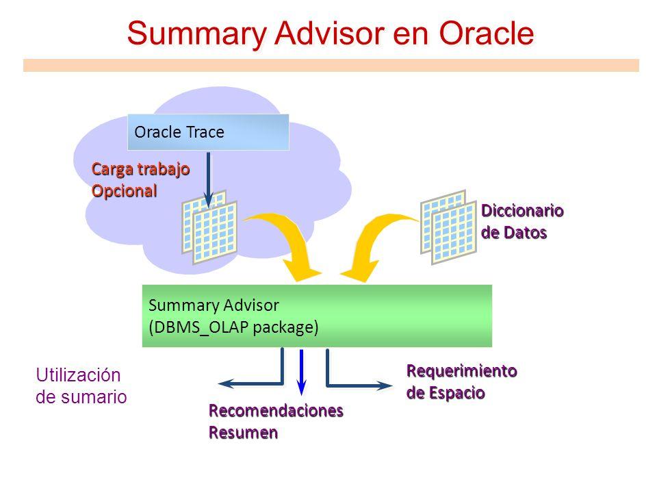 Diccionario de Datos Summary Advisor en Oracle Utilización de sumario Summary Advisor (DBMS_OLAP package) RecomendacionesResumen Requerimiento de Espa