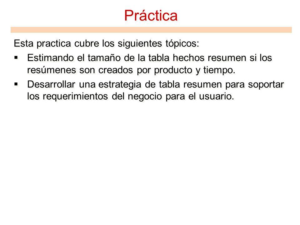 Práctica Esta practica cubre los siguientes tópicos: Estimando el tamaño de la tabla hechos resumen si los resúmenes son creados por producto y tiempo